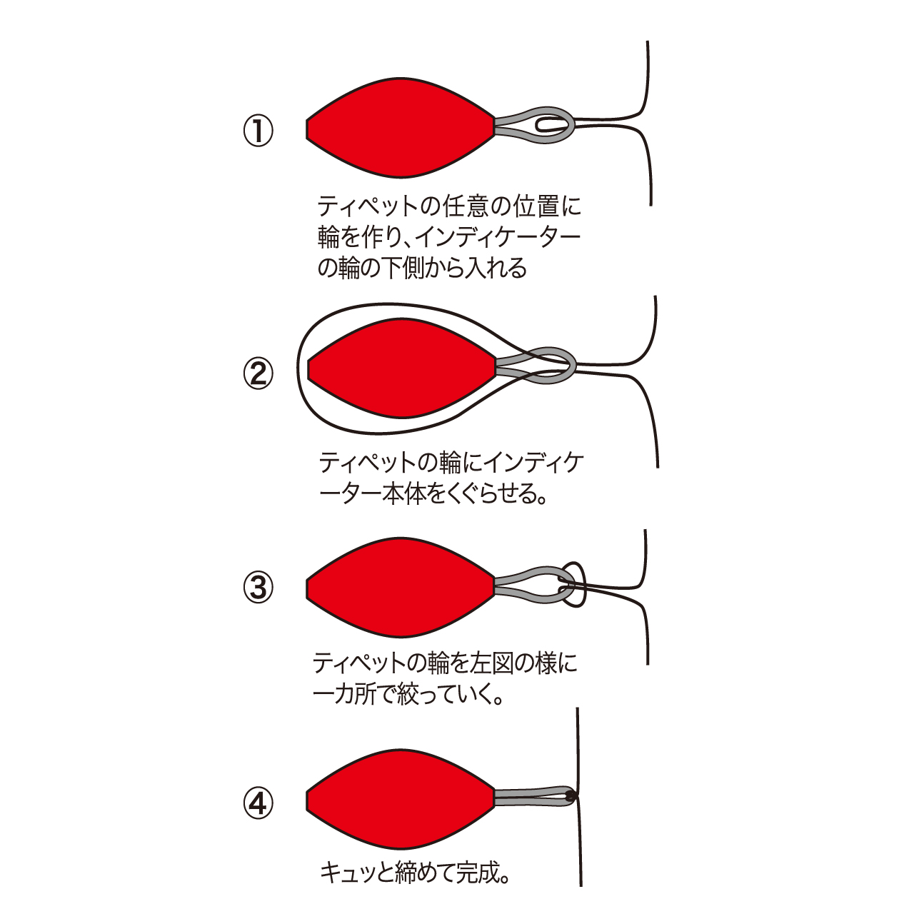 TMC Loop Indicator